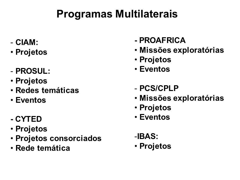 Programas Multilaterais - CIAM: Projetos - PROSUL: Projetos Redes temáticas Eventos - CYTED Projetos Projetos consorciados Rede temática - PROAFRICA M