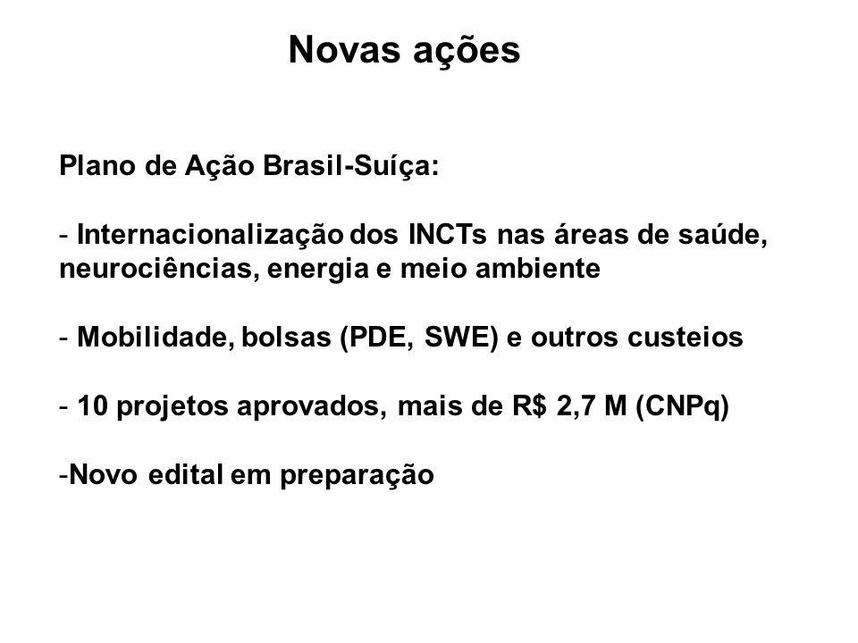 Novas ações Plano de Ação Brasil-Suíça: - Internacionalização dos INCTs nas áreas de saúde, neurociências, energia e meio ambiente - Mobilidade, bolsa