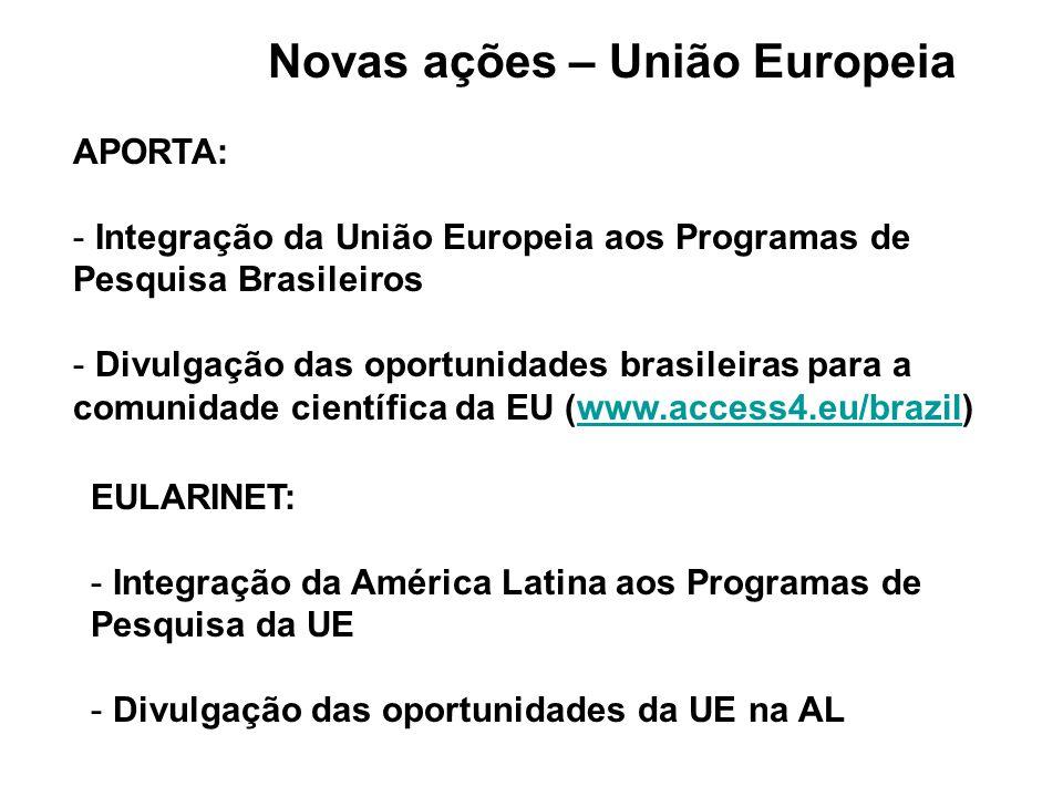 Novas ações – União Europeia APORTA: - Integração da União Europeia aos Programas de Pesquisa Brasileiros - Divulgação das oportunidades brasileiras p