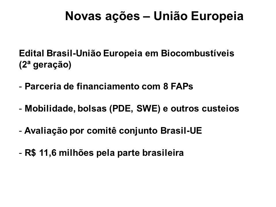 Novas ações – União Europeia Edital Brasil-União Europeia em Biocombustíveis (2ª geração) - Parceria de financiamento com 8 FAPs - Mobilidade, bolsas