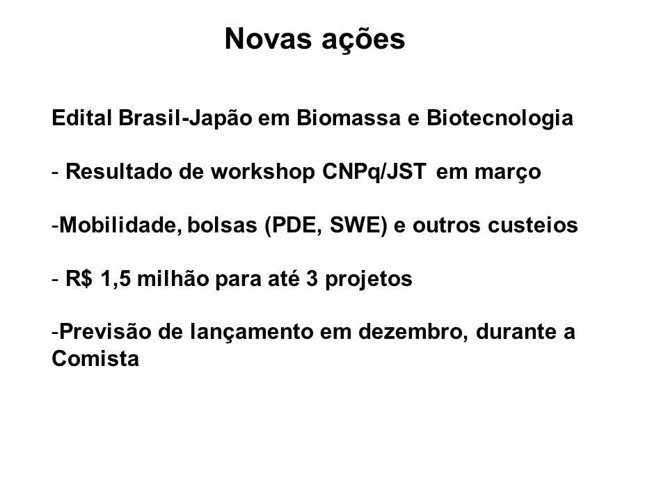 Novas ações Edital Brasil-Japão em Biomassa e Biotecnologia - Resultado de workshop CNPq/JST em março -Mobilidade, bolsas (PDE, SWE) e outros custeios