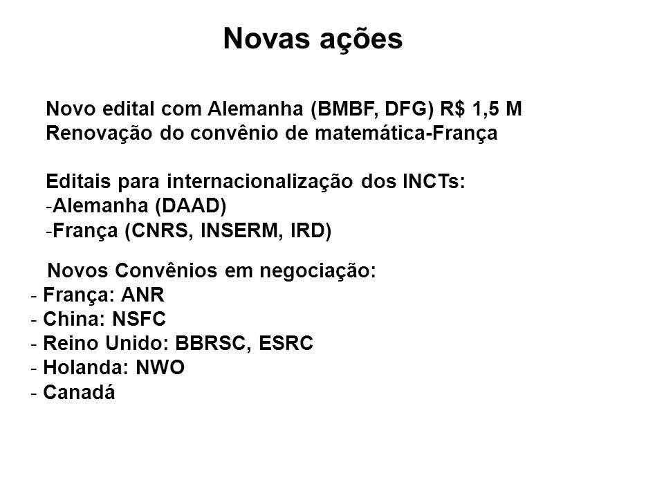 Novas ações Novo edital com Alemanha (BMBF, DFG) R$ 1,5 M Renovação do convênio de matemática-França Editais para internacionalização dos INCTs: -Alem