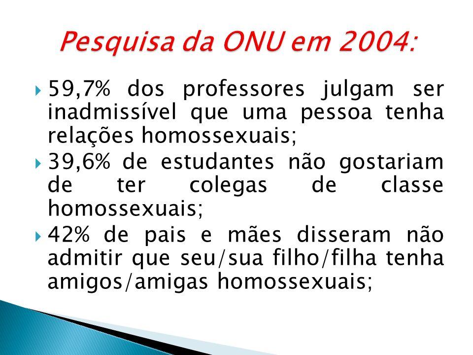 59,7% dos professores julgam ser inadmissível que uma pessoa tenha relações homossexuais; 39,6% de estudantes não gostariam de ter colegas de classe homossexuais; 42% de pais e mães disseram não admitir que seu/sua filho/filha tenha amigos/amigas homossexuais;