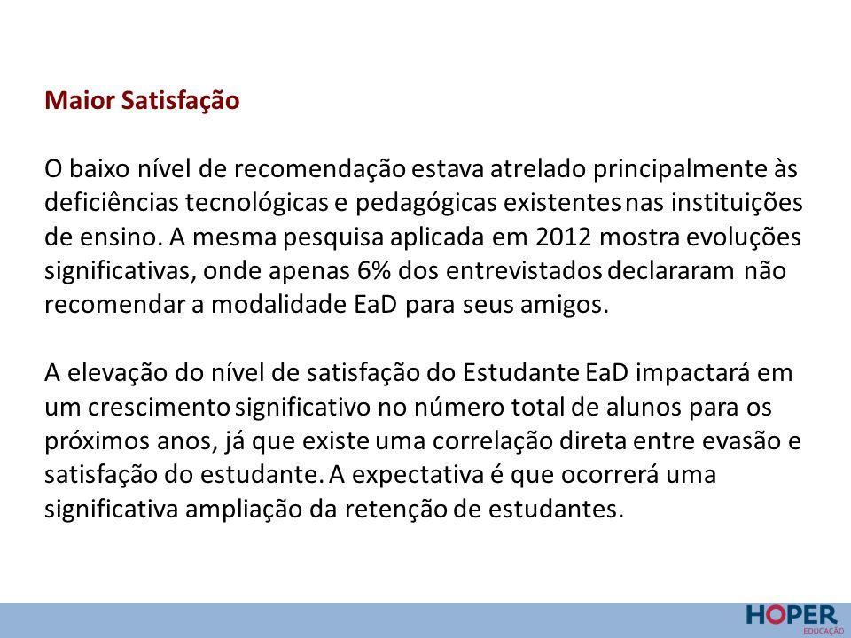 Maior Satisfação O baixo nível de recomendação estava atrelado principalmente às deficiências tecnológicas e pedagógicas existentes nas instituições d