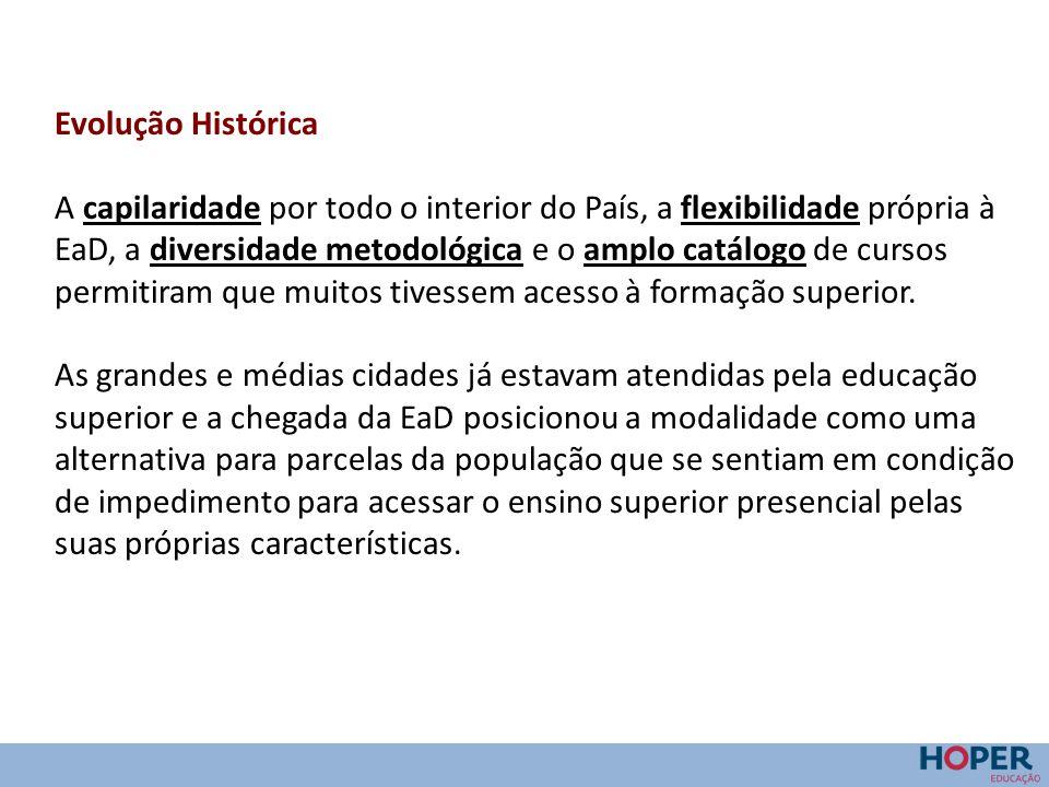 Evolução Histórica A capilaridade por todo o interior do País, a flexibilidade própria à EaD, a diversidade metodológica e o amplo catálogo de cursos