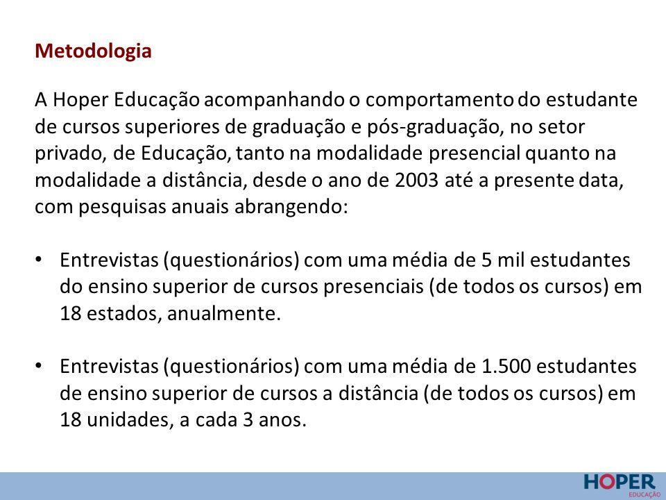 Metodologia A Hoper Educação acompanhando o comportamento do estudante de cursos superiores de graduação e pós-graduação, no setor privado, de Educaçã