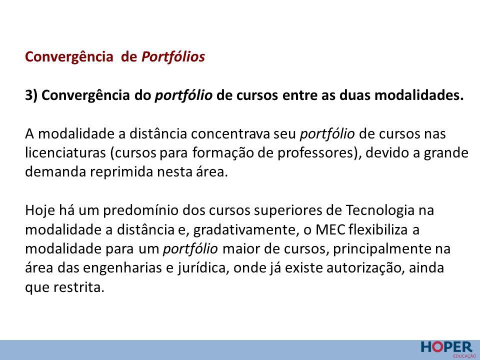 Convergência de Portfólios 3) Convergência do portfólio de cursos entre as duas modalidades. A modalidade a distância concentrava seu portfólio de cur