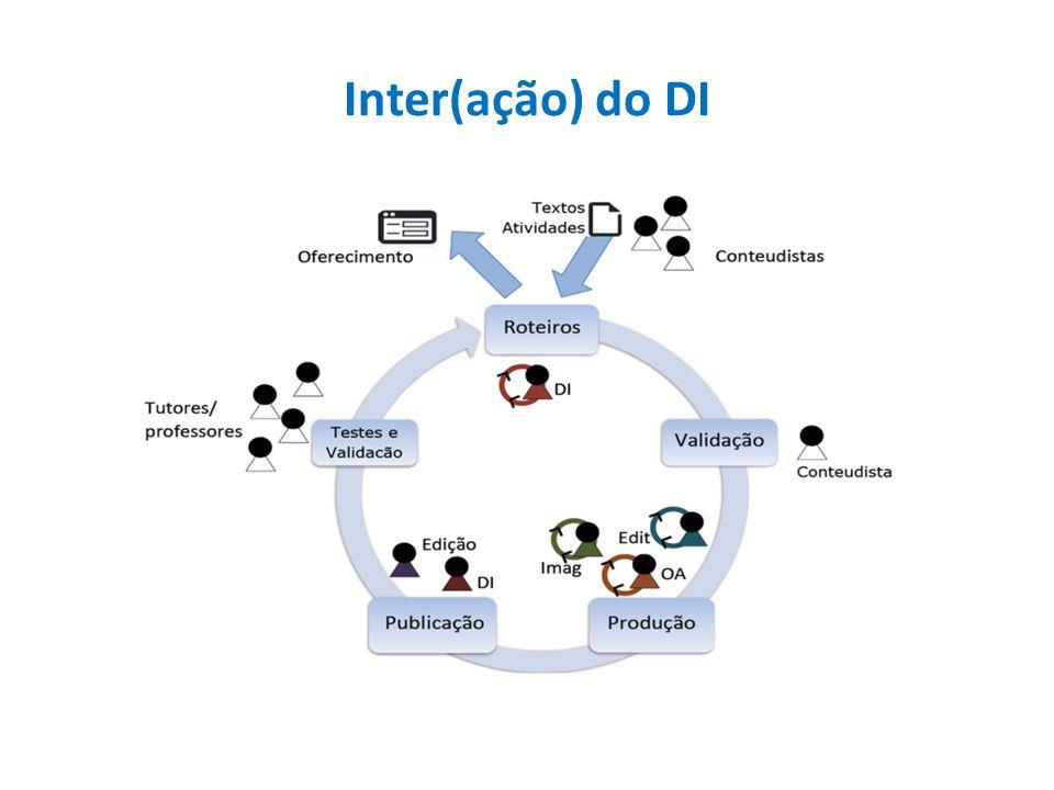 Inter(ação) do DI