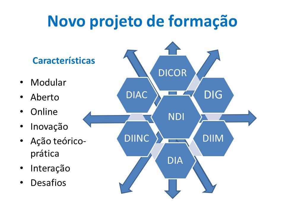 Novo projeto de formação NDI DICOR DIG DIIMDIADIINCDIAC Características Modular Aberto Online Inovação Ação teórico- prática Interação Desafios