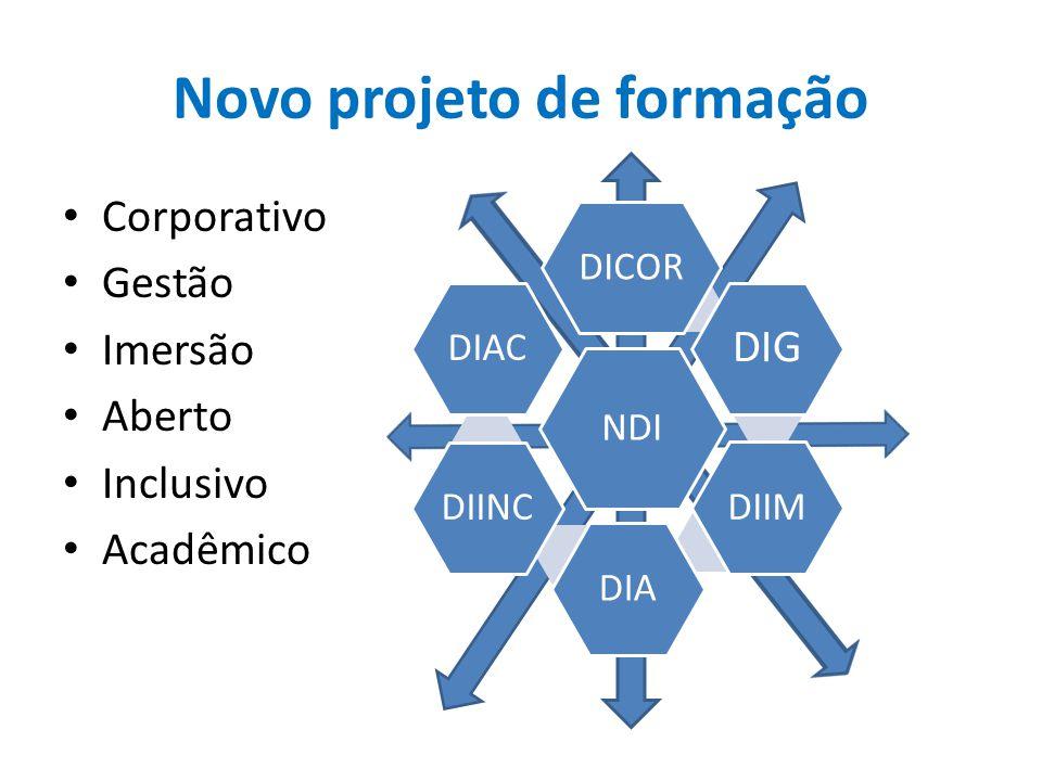 Novo projeto de formação Corporativo Gestão Imersão Aberto Inclusivo Acadêmico NDI DICOR DIG DIIMDIADIINCDIAC
