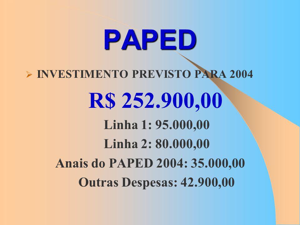 PAPED INVESTIMENTO PREVISTO PARA 2004 R$ 252.900,00 Linha 1: 95.000,00 Linha 2: 80.000,00 Anais do PAPED 2004: 35.000,00 Outras Despesas: 42.900,00