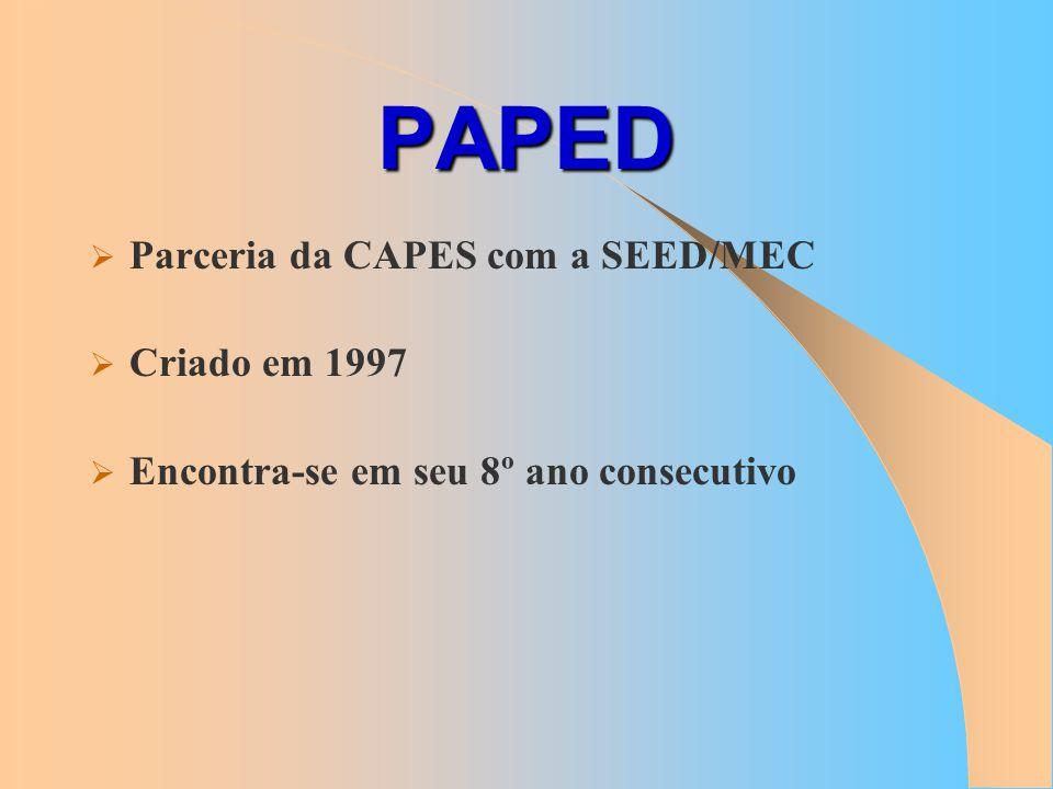 PAPED Parceria da CAPES com a SEED/MEC Criado em 1997 Encontra-se em seu 8º ano consecutivo