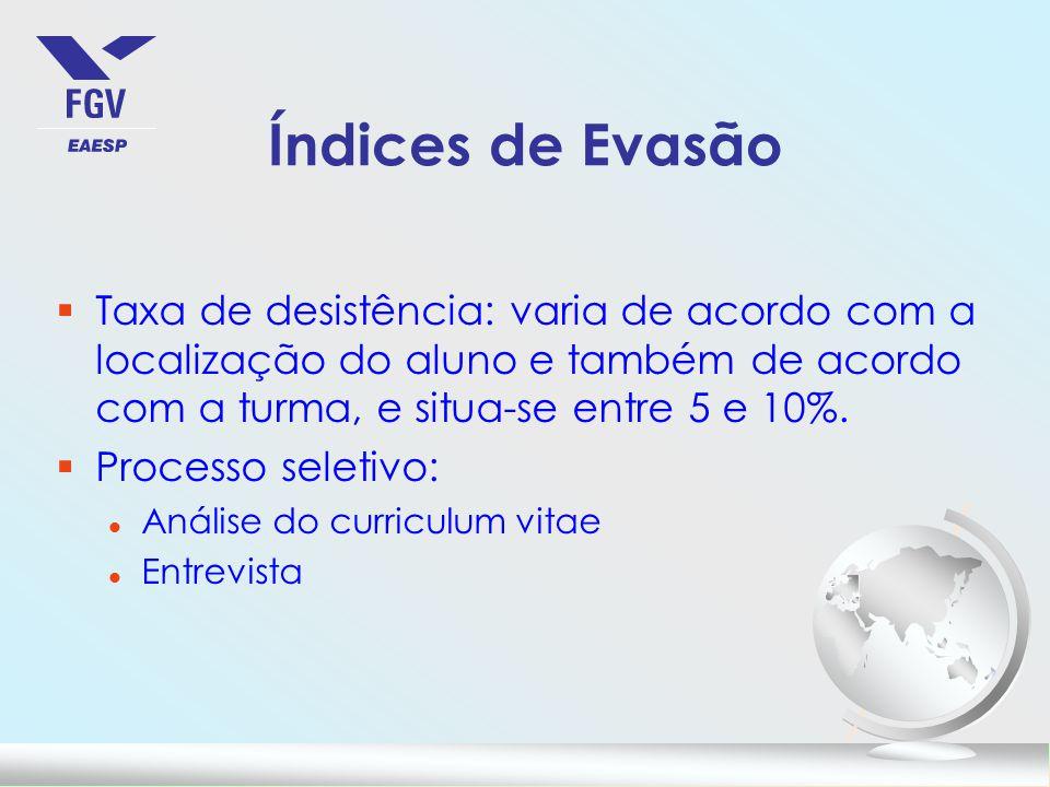 Índices de Evasão §Taxa de desistência: varia de acordo com a localização do aluno e também de acordo com a turma, e situa-se entre 5 e 10%.