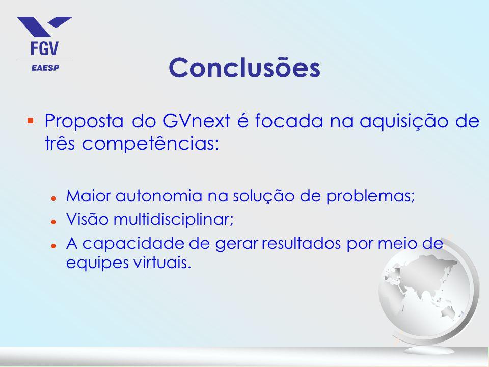 Conclusões §Proposta do GVnext é focada na aquisição de três competências: l Maior autonomia na solução de problemas; l Visão multidisciplinar; l A capacidade de gerar resultados por meio de equipes virtuais.