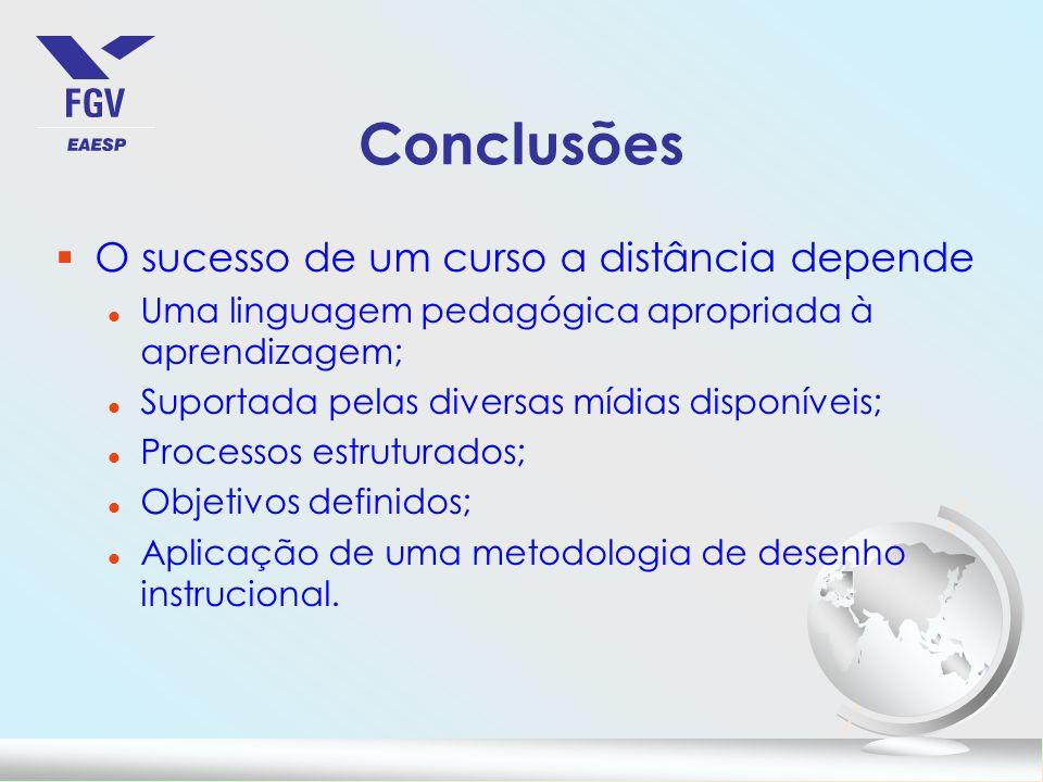 Conclusões §O sucesso de um curso a distância depende l Uma linguagem pedagógica apropriada à aprendizagem; l Suportada pelas diversas mídias disponíveis; l Processos estruturados; l Objetivos definidos; l Aplicação de uma metodologia de desenho instrucional.