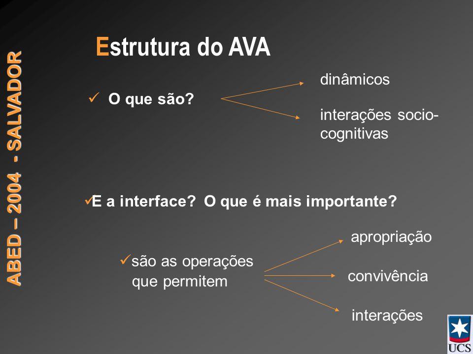 ABED – 2004 - SALVADOR Estrutura do AVA O que são.