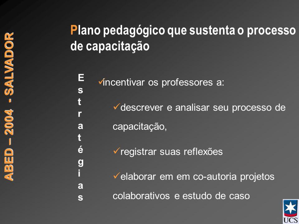 ABED – 2004 - SALVADOR Plano pedagógico que sustenta o processo de capacitação incentivar os professores a: descrever e analisar seu processo de capacitação, registrar suas reflexões elaborar em em co-autoria projetos colaborativos e estudo de caso EstratégiasEstratégias