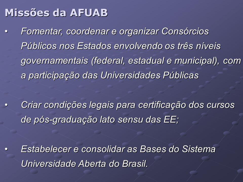 Missões da AFUAB Fomentar, coordenar e organizar Consórcios Públicos nos Estados envolvendo os três níveis governamentais (federal, estadual e municip