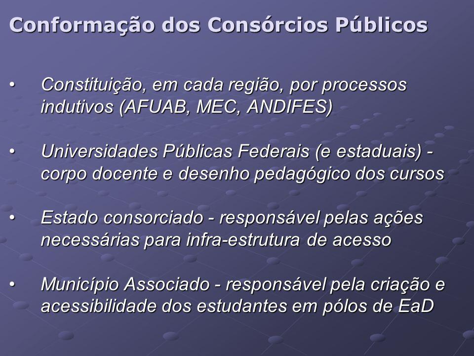 Conformação dos Consórcios Públicos Constituição, em cada região, por processos indutivos (AFUAB, MEC, ANDIFES)Constituição, em cada região, por proce