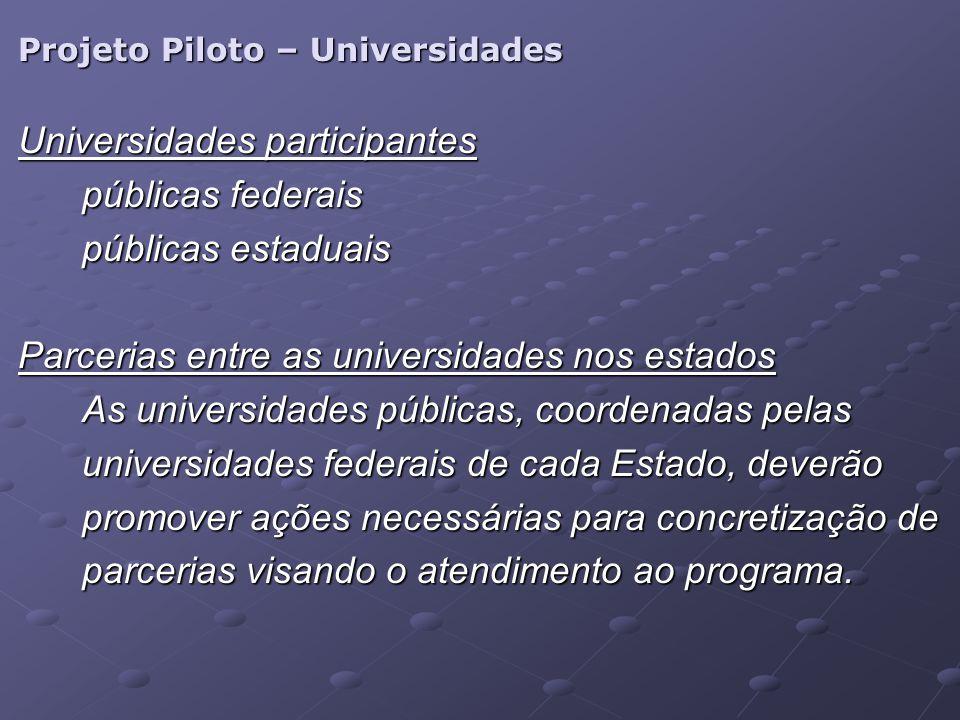Projeto Piloto – Universidades Universidades participantes públicas federais públicas estaduais Parcerias entre as universidades nos estados As univer