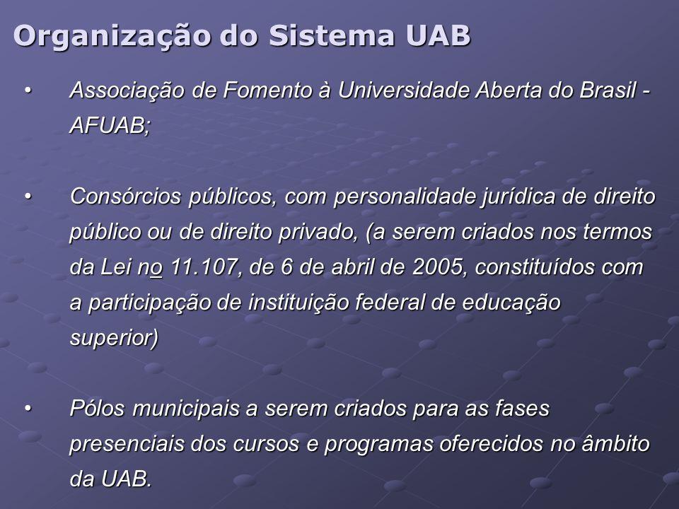 Organização do Sistema UAB Associação de Fomento à Universidade Aberta do Brasil - AFUAB;Associação de Fomento à Universidade Aberta do Brasil - AFUAB