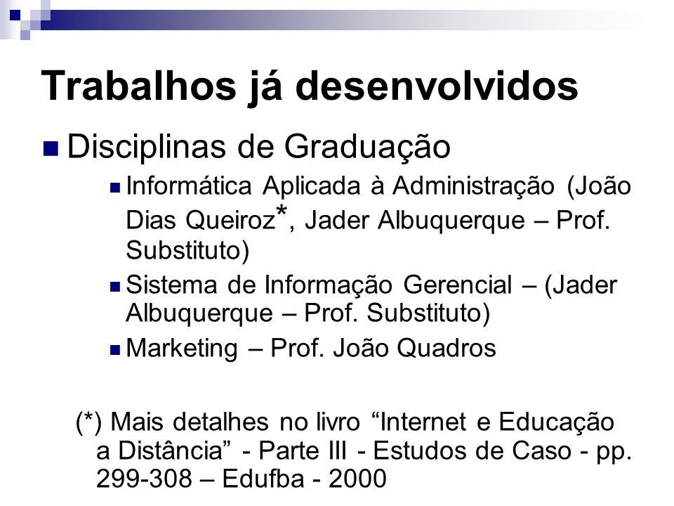 Trabalhos já desenvolvidos Disciplinas de Graduação Informática Aplicada à Administração (João Dias Queiroz *, Jader Albuquerque – Prof.