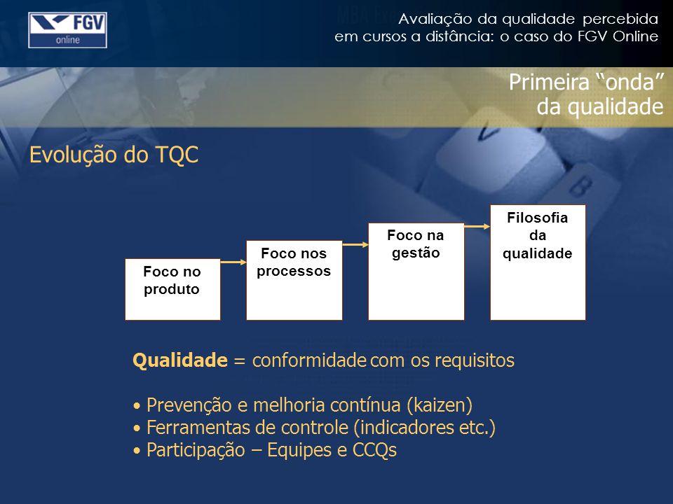 Avaliação da qualidade percebida em cursos a distância: o caso do FGV Online Primeira onda da qualidade Evolução do TQC Foco no produto Foco nos proce