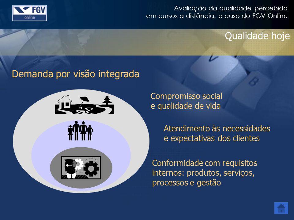 Avaliação da qualidade percebida em cursos a distância: o caso do FGV Online Compromisso social e qualidade de vida Atendimento às necessidades e expe