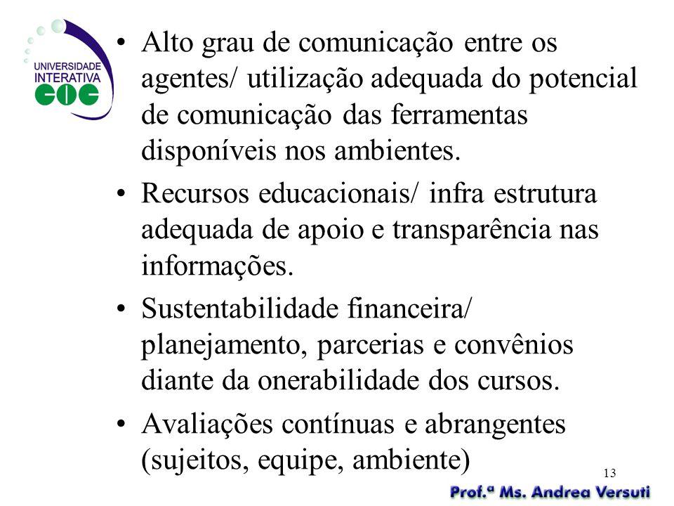13 Alto grau de comunicação entre os agentes/ utilização adequada do potencial de comunicação das ferramentas disponíveis nos ambientes. Recursos educ