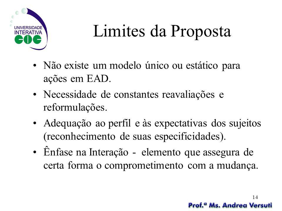 14 Limites da Proposta Não existe um modelo único ou estático para ações em EAD. Necessidade de constantes reavaliações e reformulações. Adequação ao