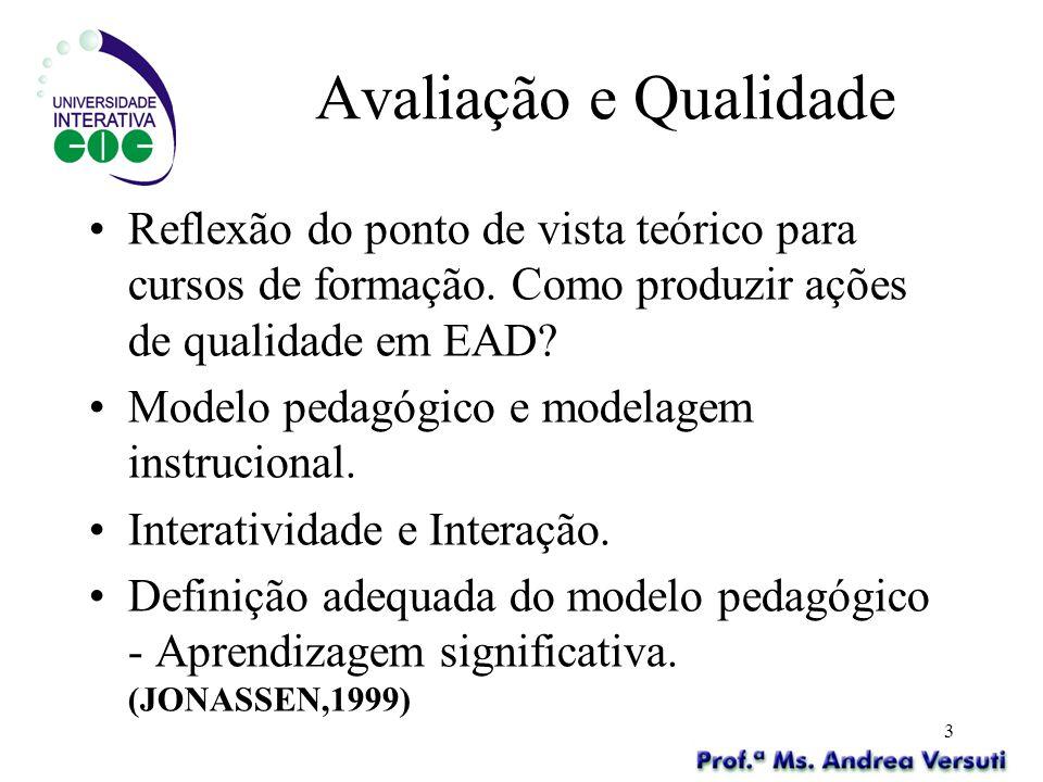 3 Avaliação e Qualidade Reflexão do ponto de vista teórico para cursos de formação. Como produzir ações de qualidade em EAD? Modelo pedagógico e model