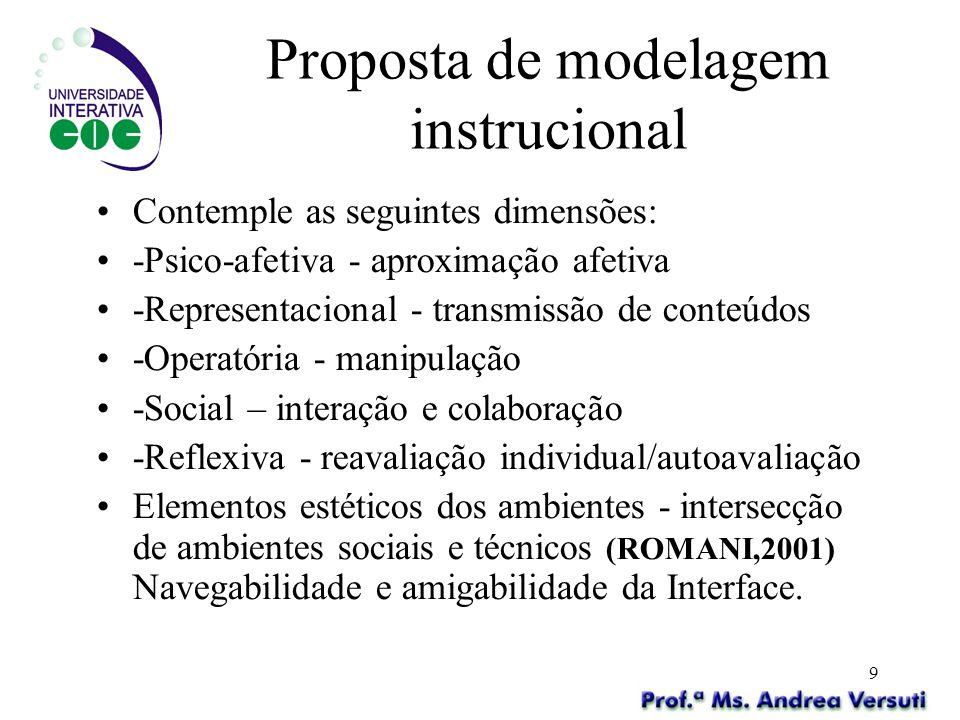 9 Proposta de modelagem instrucional Contemple as seguintes dimensões: -Psico-afetiva - aproximação afetiva -Representacional - transmissão de conteúd