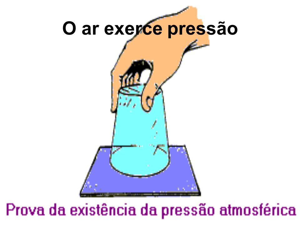 O ar exerce pressão