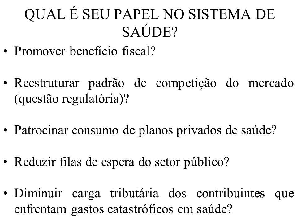 QUAL É SEU PAPEL NO SISTEMA DE SAÚDE. Promover benefício fiscal.