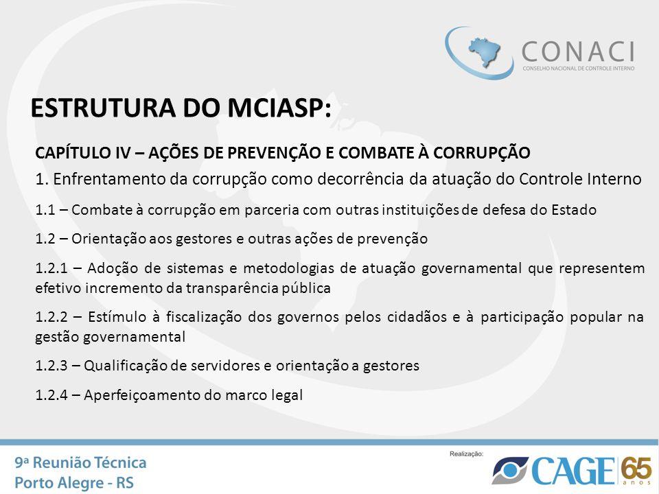 CAPÍTULO IV – AÇÕES DE PREVENÇÃO E COMBATE À CORRUPÇÃO 1. Enfrentamento da corrupção como decorrência da atuação do Controle Interno 1.1 – Combate à c
