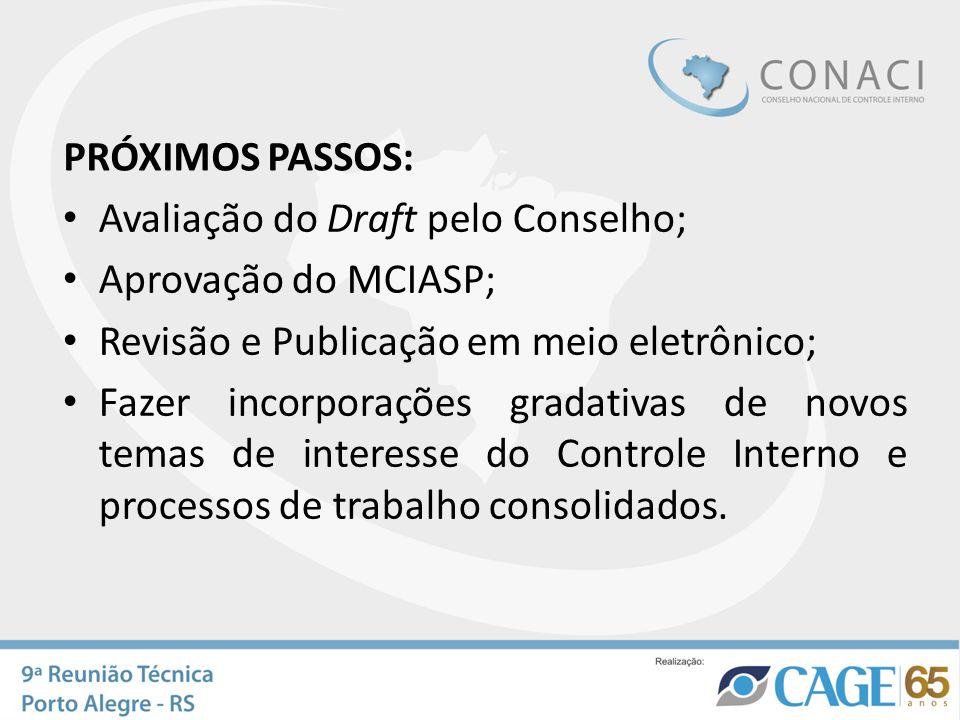 Avaliação do Draft pelo Conselho; Aprovação do MCIASP; Revisão e Publicação em meio eletrônico; Fazer incorporações gradativas de novos temas de inter