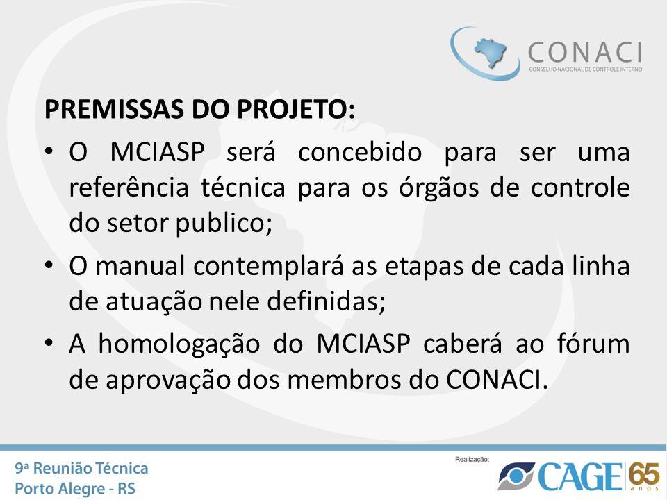 O MCIASP será concebido para ser uma referência técnica para os órgãos de controle do setor publico; O manual contemplará as etapas de cada linha de a