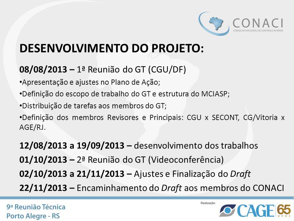 08/08/2013 – 1ª Reunião do GT (CGU/DF) Apresentação e ajustes no Plano de Ação; Definição do escopo de trabalho do GT e estrutura do MCIASP; Distribui
