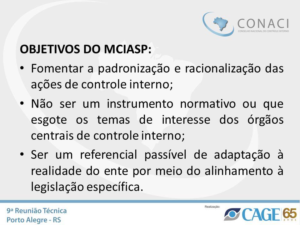 Fomentar a padronização e racionalização das ações de controle interno; Não ser um instrumento normativo ou que esgote os temas de interesse dos órgão