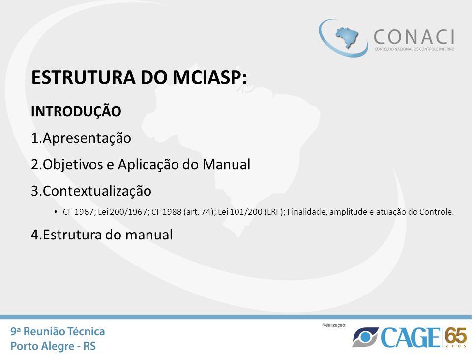 CAPÍTULO I – PAPEL DO CONTROLE INTERNO 1.Controle Interno no Brasil Contemporâneo – Sistema Geral de Controle Interno (art.