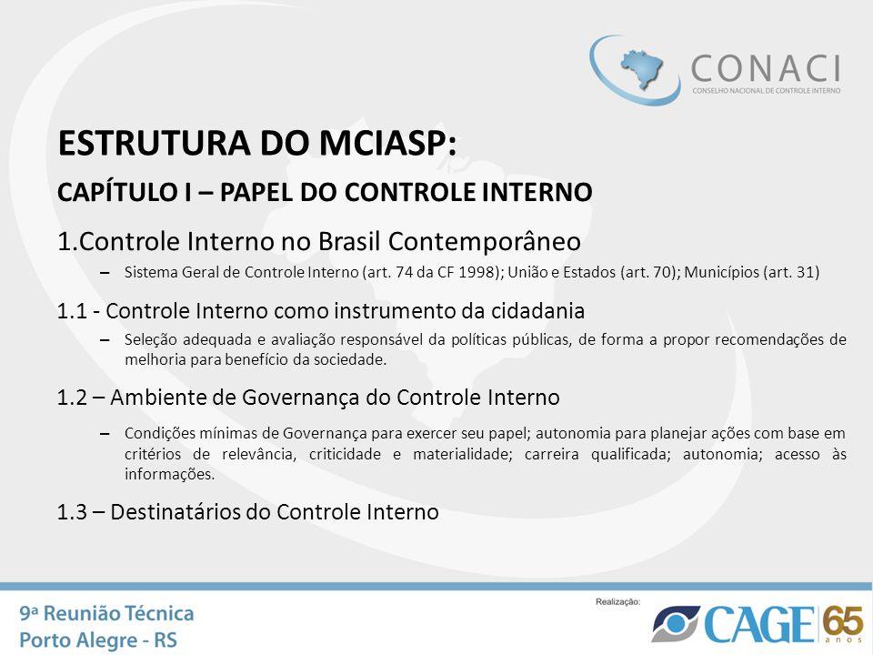 CAPÍTULO I – PAPEL DO CONTROLE INTERNO 1.Controle Interno no Brasil Contemporâneo – Sistema Geral de Controle Interno (art. 74 da CF 1998); União e Es