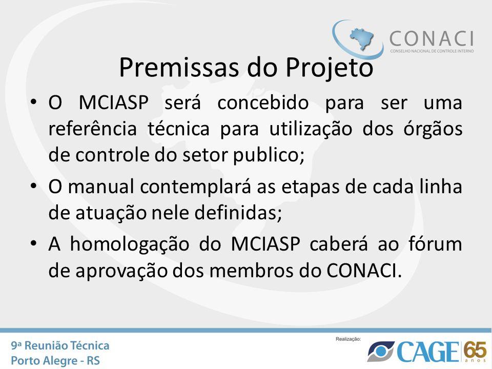 Premissas do Projeto O MCIASP será concebido para ser uma referência técnica para utilização dos órgãos de controle do setor publico; O manual contemplará as etapas de cada linha de atuação nele definidas; A homologação do MCIASP caberá ao fórum de aprovação dos membros do CONACI.