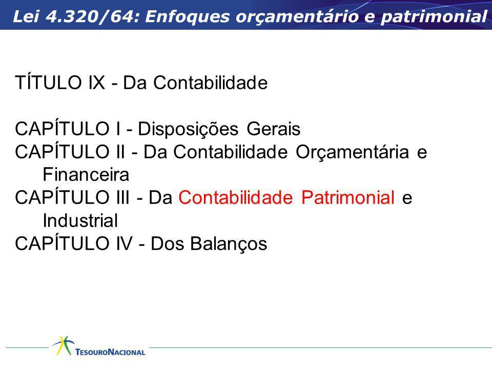 TÍTULO IX - Da Contabilidade CAPÍTULO I - Disposições Gerais CAPÍTULO II - Da Contabilidade Orçamentária e Financeira CAPÍTULO III - Da Contabilidade