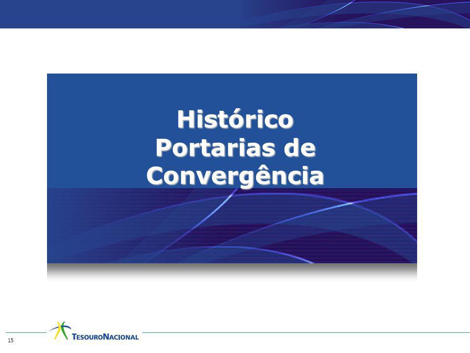 Histórico Portarias de Convergência 15