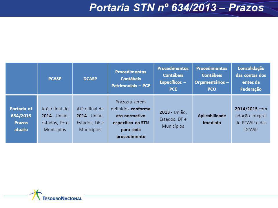 Portaria STN nº 634/2013 – Prazos PCASPDCASP Procedimentos Contábeis Patrimoniais – PCP Procedimentos Contábeis Específicos – PCE Procedimentos Contáb