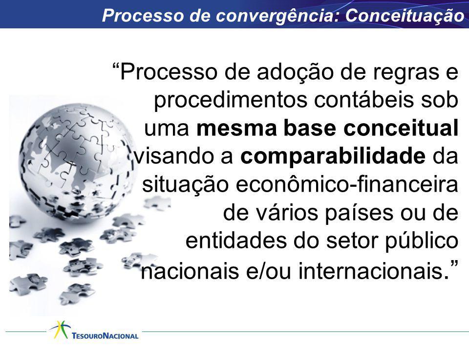 Processo de adoção de regras e procedimentos contábeis sob uma mesma base conceitual visando a comparabilidade da situação econômico-financeira de vár