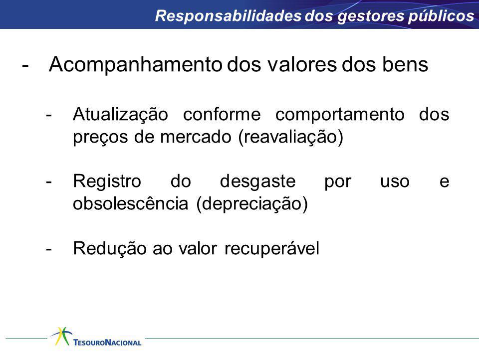 -Acompanhamento dos valores dos bens -Atualização conforme comportamento dos preços de mercado (reavaliação) -Registro do desgaste por uso e obsolescê