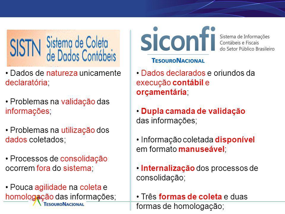 Relacionam entos Dados de natureza unicamente declaratória; Problemas na validação das informações; Problemas na utilização dos dados coletados; Proce