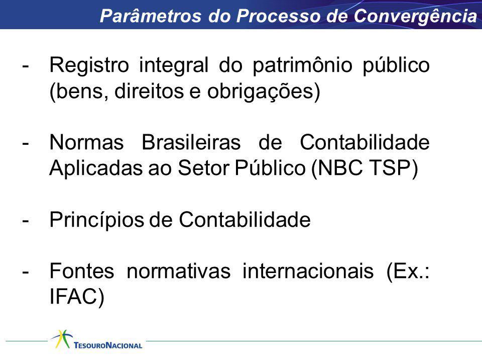 -Registro integral do patrimônio público (bens, direitos e obrigações) -Normas Brasileiras de Contabilidade Aplicadas ao Setor Público (NBC TSP) -Prin
