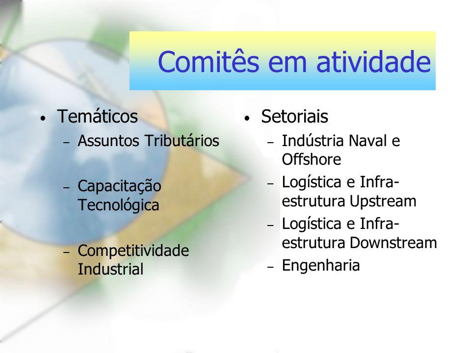 Comitês em atividade Temáticos – Assuntos Tributários – Capacitação Tecnológica – Competitividade Industrial Setoriais – Indústria Naval e Offshore –
